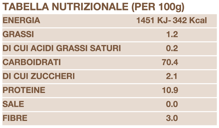 Tabella_Nutrizionale_frolla.png