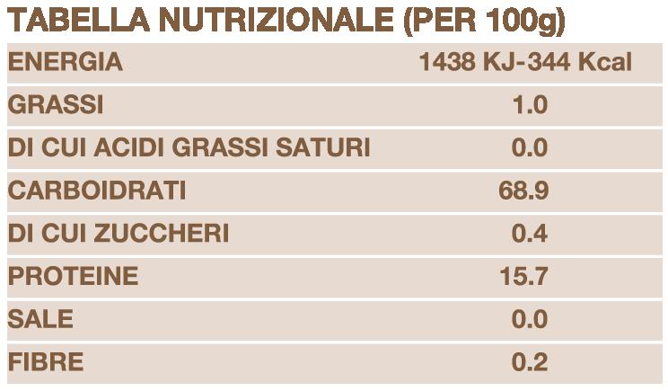 Tabella_nutrizionale_Grandi_Lievitati.png